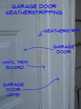 Tips For Winterizing Your Garage Door Delden Garage Blog